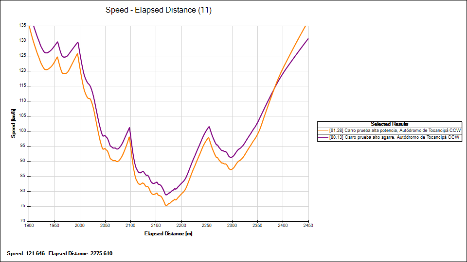 Velocidad carros modificados en sector mixtos Tocancipá